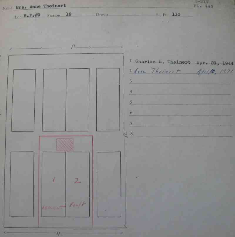 Anne Theinert - Cemetery Plot Plan